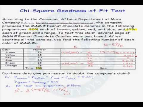 Chi-Square Test | CK-12 Foundation