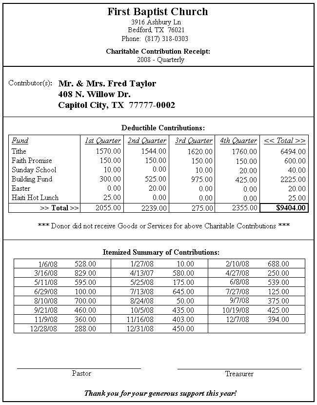 Examples Of Financial Report 11 Financial Report Templates Free – Example of a Financial Report
