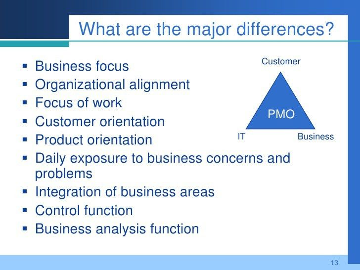 Business PMO & IT Pmo What Is The Difference