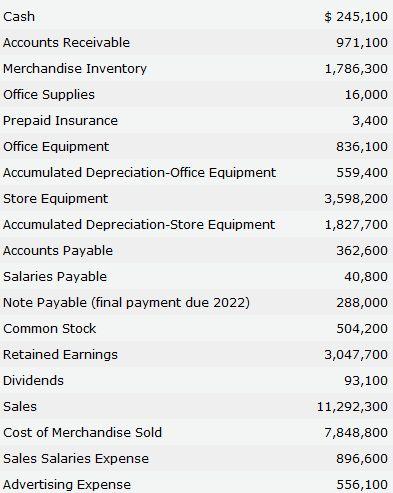 Prepare A Report Form Of Balance Sheet, Assuming T... | Chegg.com