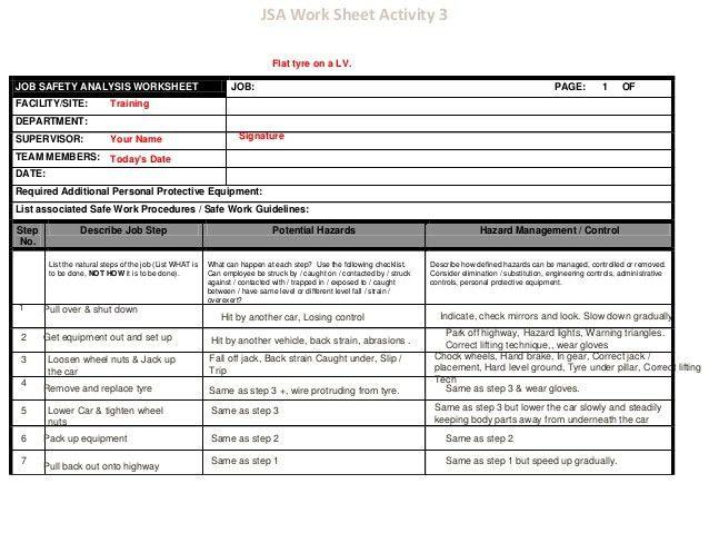 free job safety analysis template - Acurlunamedia