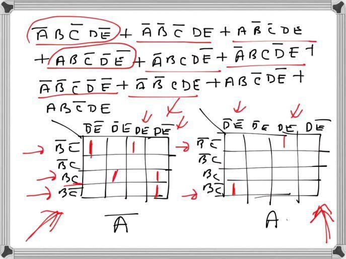 Symbols : Pretty Digital Electronics Five Variable Karnaugh Map ...