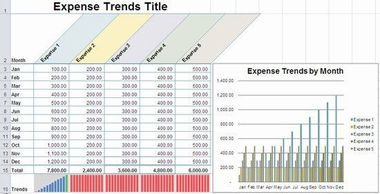 Daily Cash Income And Expenditure Template Excel | Excel Project ...