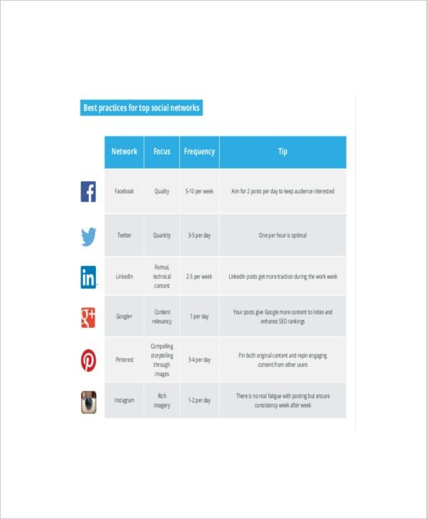 7+ Social Media Marketing Templates – Free Sample, Example ,Format ...