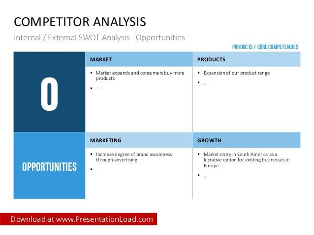 Competitor Analysis PPT Template