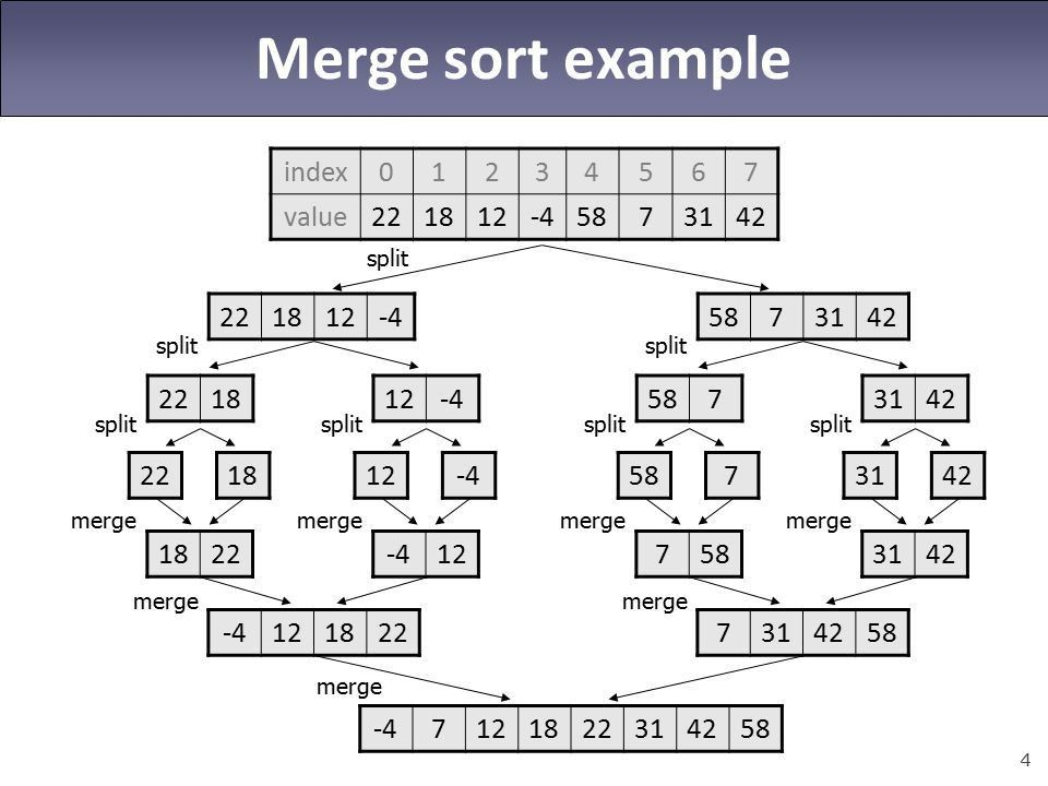 CSE 341 Lecture 4 merge sort; basic efficiency issues Ullman ...