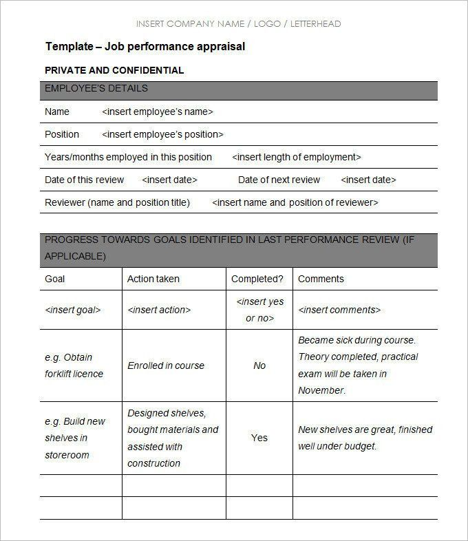 Brilliant Employee Job Performance Appraisal Form Example : Vlcpeque