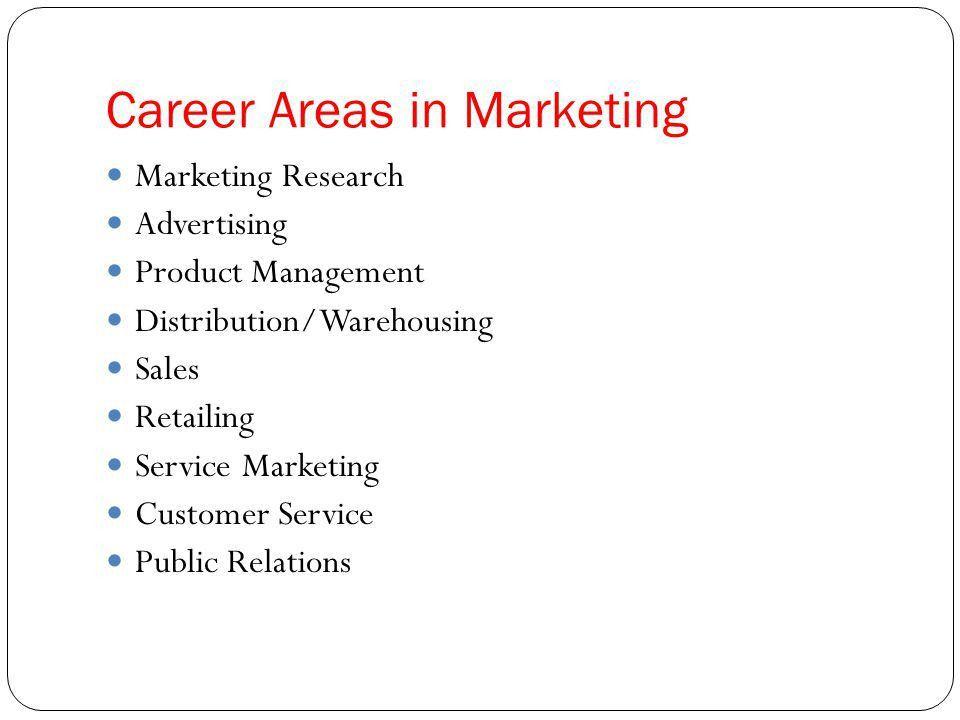 1.02 Understand career opportunities in marketing to make career ...