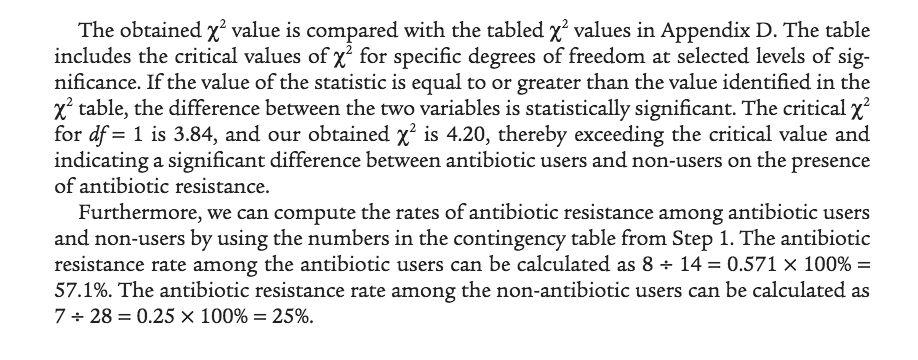 1. Do The Example Data In Table 35-2 Meet The Assu... | Chegg.com