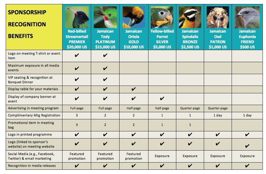 Sponsorship Opportunities - BirdsCaribbean Meeting 2015