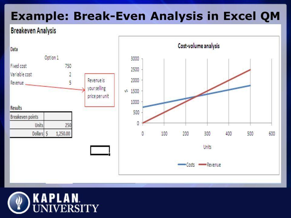 MM305 Quantitative Analysis for Management Dr. Bob Lockwood - ppt ...