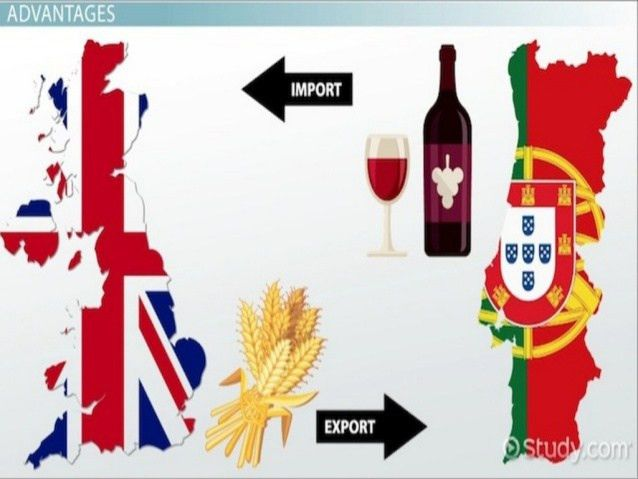International Trade Theory : Absolute Advantage Theory
