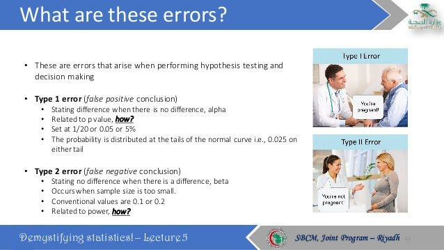 P value, Power, Type 1 and 2 errors