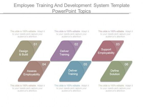 Employee Training And Development System Template Powerpoint ...