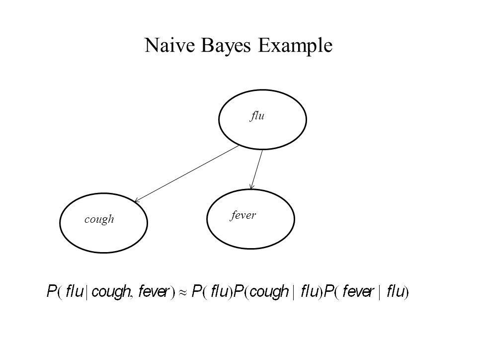 Homework 3: Naive Bayes Classification - ppt video online download