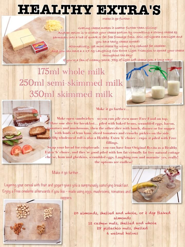1000 Images About Slmmng World Syns On Pinterest Slimming World Syns Bag Of Chips And