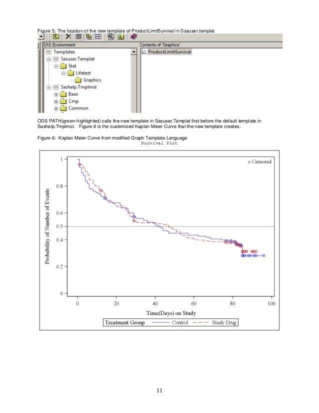 ADaM datasets for graphs (paper)