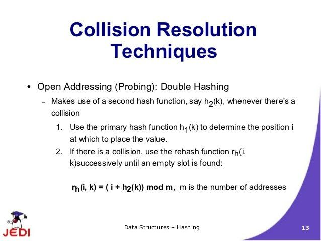 MELJUN CORTES Jedi slides data st-chapter10-hashing