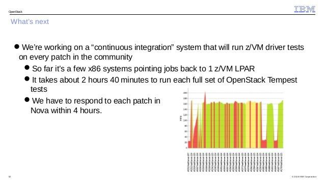 OpenStack and z/VM – What is it and how do I get it?
