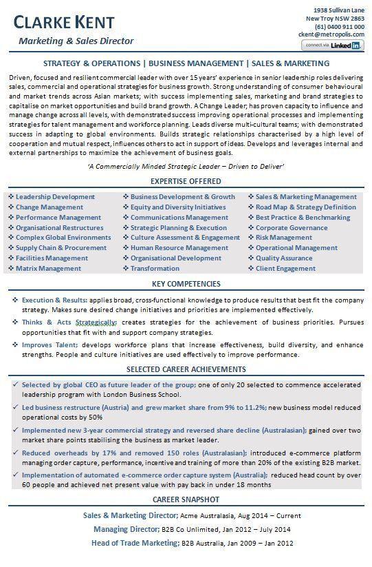 Executive Director Resume. Executive Resume Samples Marketing ...