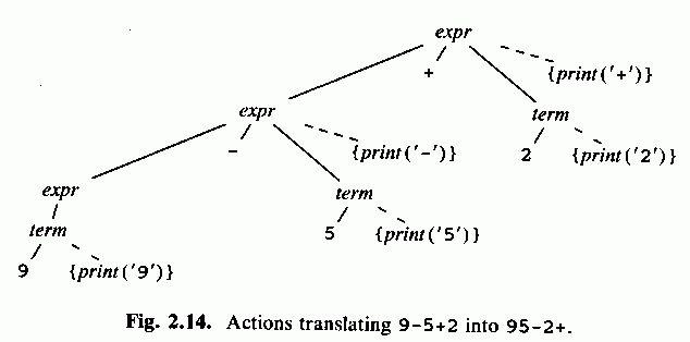 Syntax och grammatiker