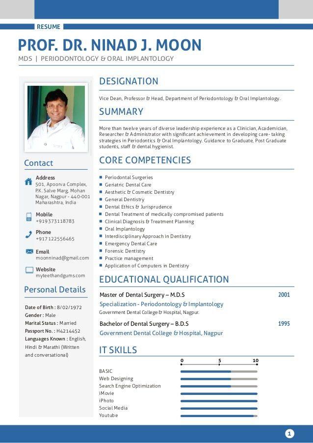 Resume, CV, of Periodontist