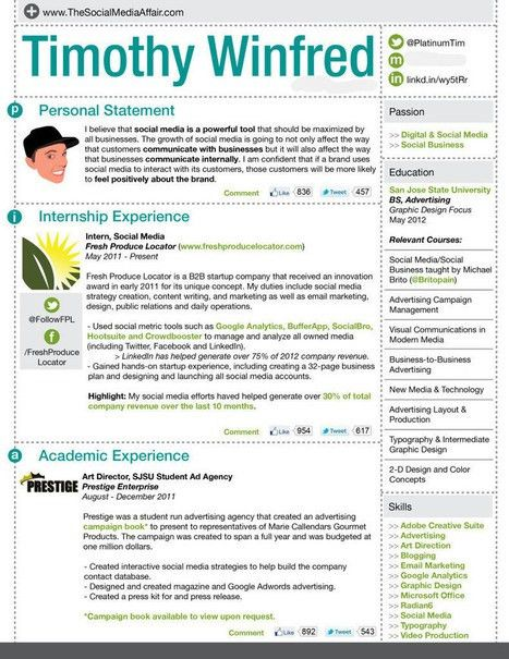 Resume Templates for Pages 2016 for Mac | FREE ...
