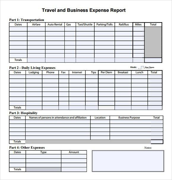 Expense Report Templates - 8+ Free Samples , Examples , Formats