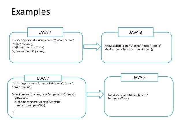 What is new in Java 8
