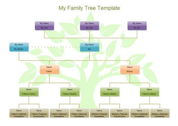 Family Tree Templates, Free, How to Use Family Tree Templates