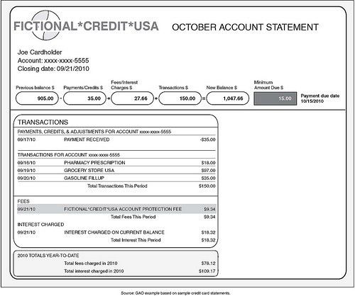 sample credit card statement ~ studentdrivers