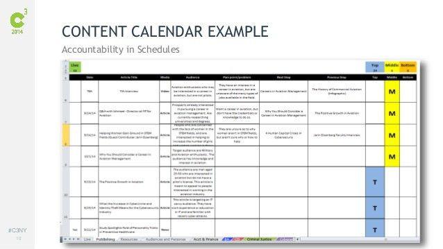Building A Content Marketing Organization & Culture - C3 2014