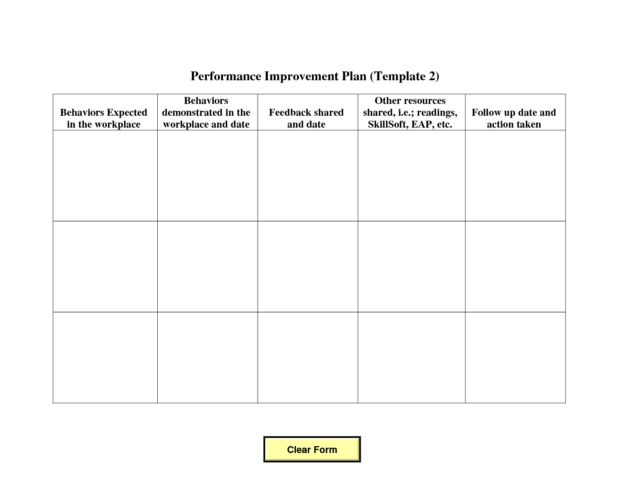 Blank Performance Improvement Plan Template and Form Sample ...