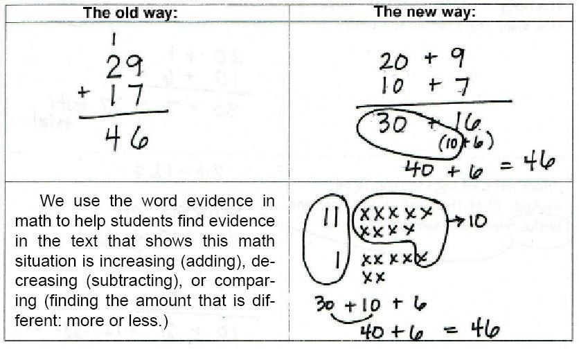 Throw Common Core Math Out – Real Math Standards