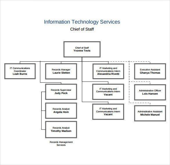 Company Organization Chart. Construction Company Organizational ...