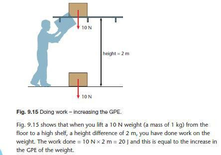 Work, energy and power | gcse-revision, physics, forces-motion ...