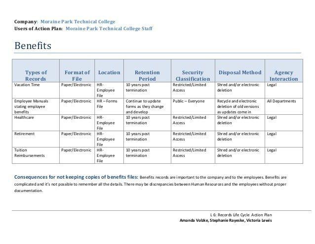 20+ Business Plan Sample Template  