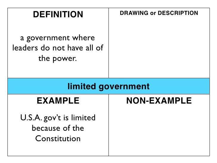 U2.lp1.originsof americangovernment