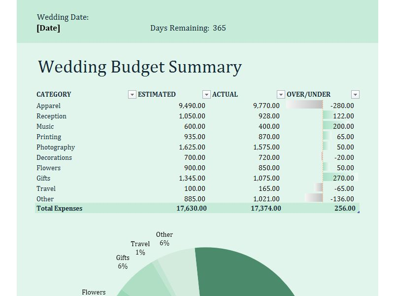 Wedding budget - Office Templates