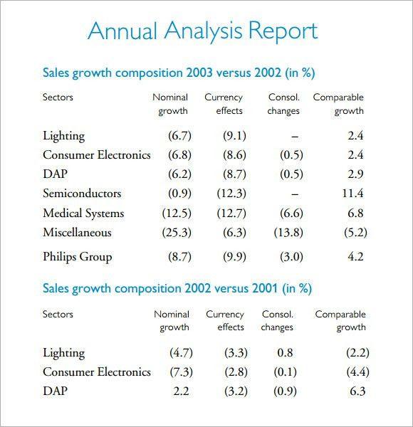 Company Financial Analysis Report Sample [Nfgaccountability.com ]