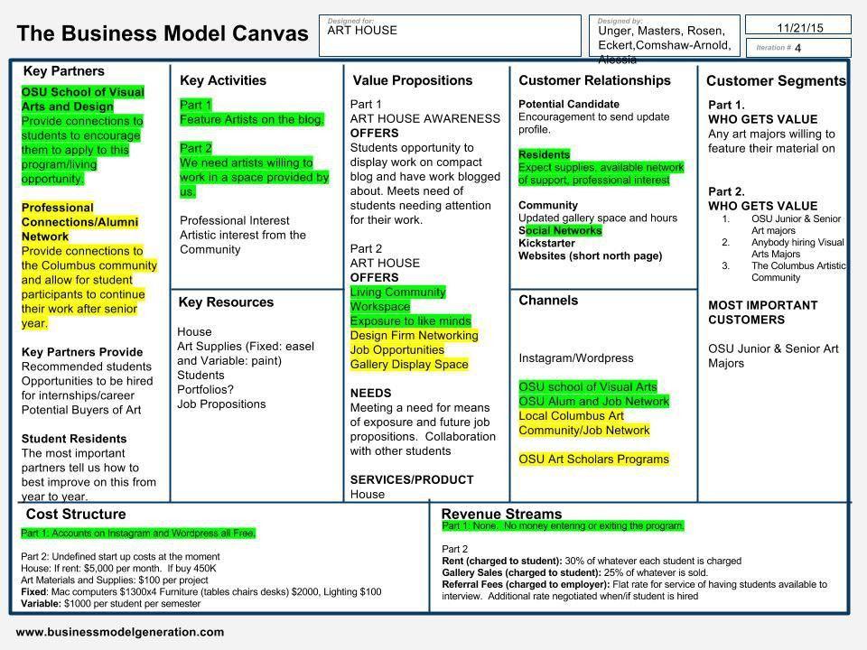 Business Model Canvas Journey | Alexander Comshaw-Arnold