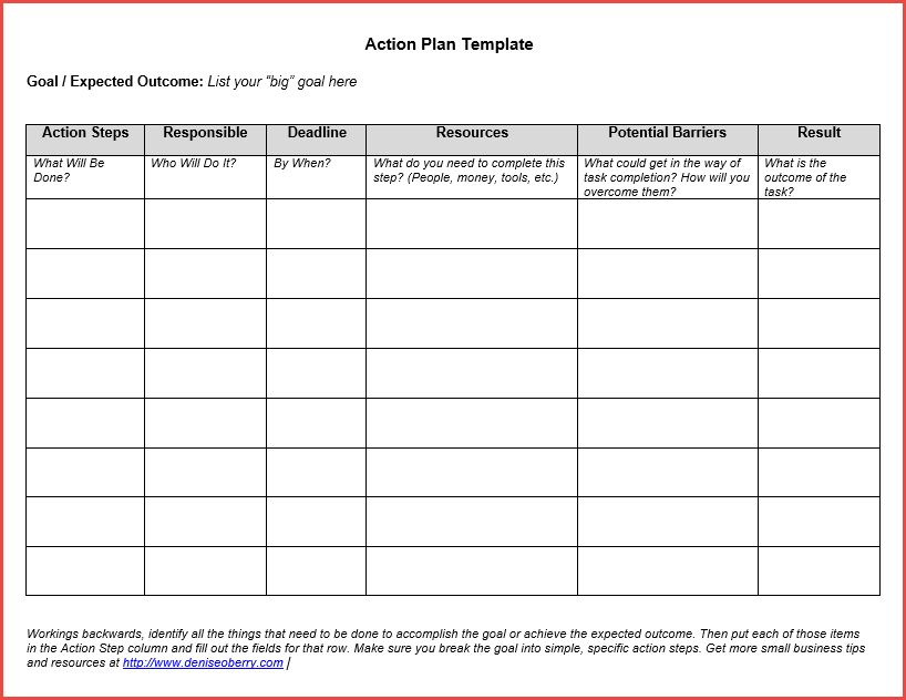 Here's Your Action Plan Template - Project Management for Small ...