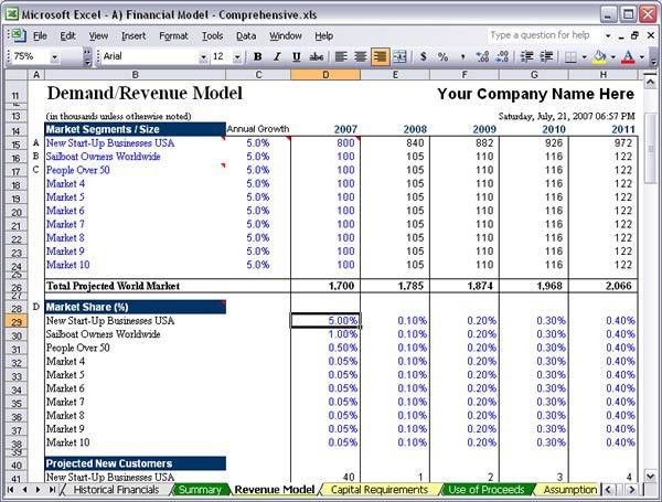 Advanced Financial Statement Analysis templates in docs and excel ...