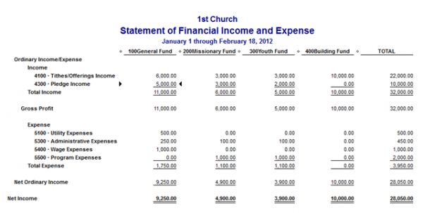Personal Income And Expense Statement Template Income And Expense ...
