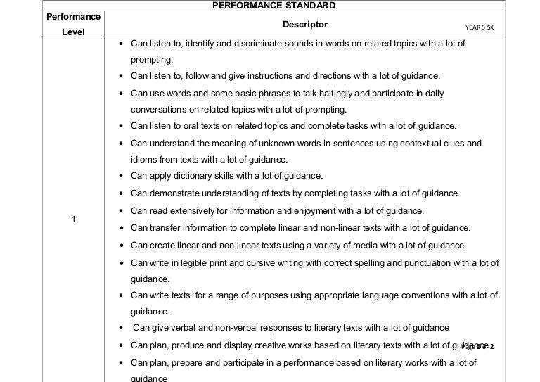 007 bpk year 5 sk - performance standard descriptor (1)