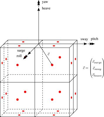 Example of a simple rectangular box: Pressure Points at Panel ...