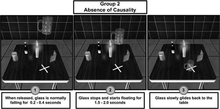 """Example of an """" absence of causality """" scenario (control group)."""