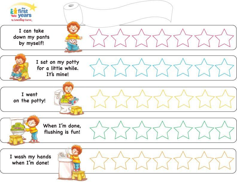 FREE Potty Training Charts | Potty Training Concepts