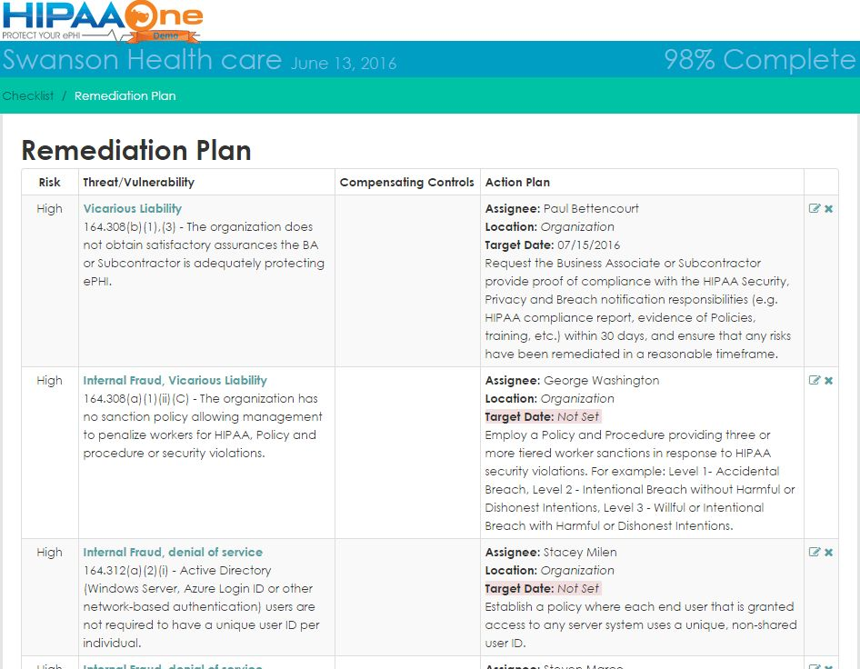 HIPAA Security Risk Analysis – HIPAA One Self Assessment Tool