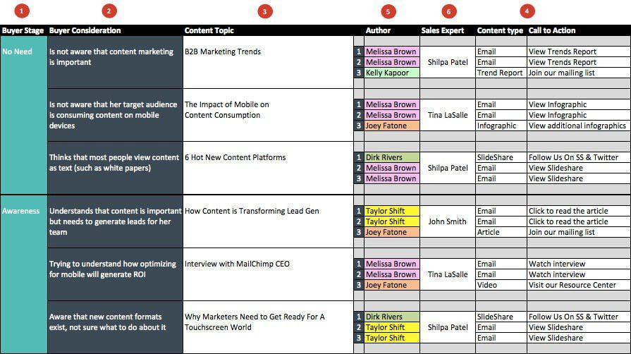 10 free content strategy & editorial calendar templates ...